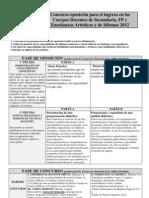 Cuadro-resumen_oposiciones_2012