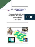 APOSTILA PROCESSO PRODUÇAO