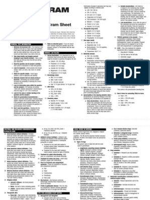 graphic about Nclex Cram Sheet Printable identify Cramsheet (take a look at cram nclex pn) Medicines Health-related Medicines