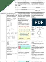 Tabla de Biomoléculas