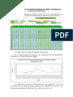 Resumen Mensual de Observaciones Solares - Octubre 2011