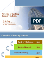 Milestones in Indian Banking