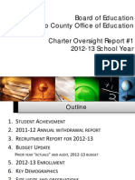Fortune Charter School Report