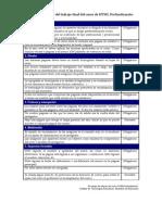Orientaciones HTML Prof 2011