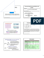 SEMICONDUTORES Print 6slides Pag
