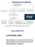 1 Job Analysis