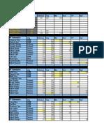 PSU Database