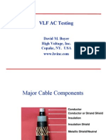 VLF Testing