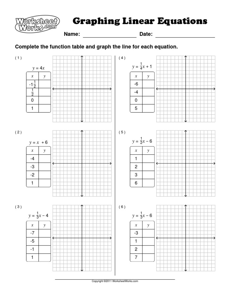 Uncategorized Worksheet Works.com Answers worksheet works graphing linear equations 1