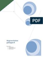 Diagram Analitik