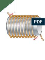 La función de un electroimán