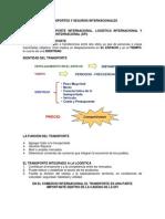 Manual de Transporte Internacional de Carga 1