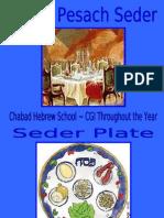 Pesach Model Seder