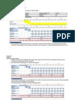 PR Financial Case (Npv)