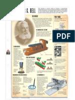 Unidad 2 - Alexander Graham Bell