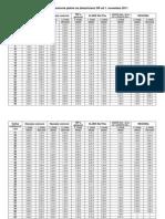 Jednorazové cestovné platné na železniciach SR od 1. novembra 2011