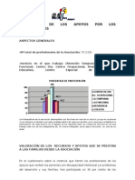 VALORACIÓN DE LOS APOYOS POR LOS PROFESIONALES