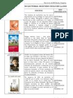 Lecturas recomendadas. 3º y 4º ESO
