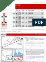 2011 10 31 Migbank Daily Technical Analysis Report