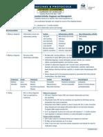 Ra Guideline Summary
