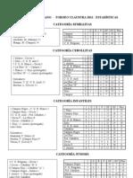 Clausura 2011 POSICIONES al 4/11