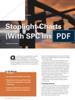 Stoplight Charts With SPC