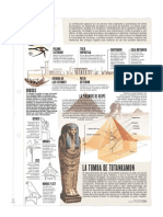 Egipto - Ficha El Antiguo Egipto, Dioses, Keops y Tutankamon