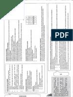 conseils dyspraxie éducation nationale 3 001-1