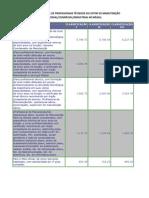 TABELA SALARIAL DE PROFISSIONAIS TÉCNICOS DO SETOR DE MANUTENÇÃO
