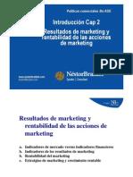 Marketing de Result a Dos