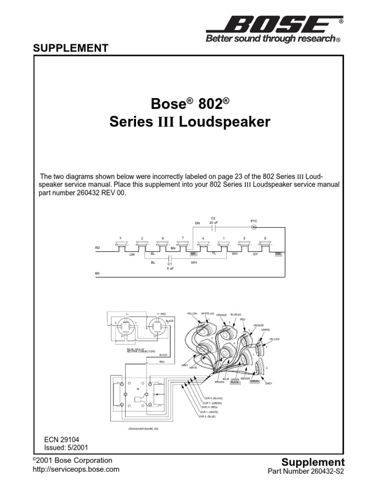 Bose 802 Wiring Diagram - Fusebox and Wiring Diagram electrical-die -  electrical-die.sirtarghe.itdiagram database - sirtarghe.it