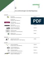 Ökostrom für Regensburg Liste