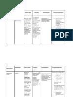 Drug Study - Paracetamol Ambroxol, Ascorbic Acid, Cefuroxime