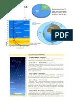 Poluição Atmosférica e Consequências Globais