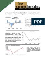 Texas Economic Indicators September 2011