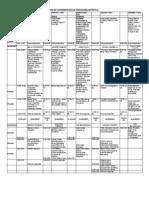 Programación ENCUENTRO DE EXPERIENCIAS EN EDUCACIÓN ARTÍSTICA Oct 28 (1)