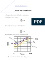 Deviation of Gases From Ideal Behavior