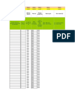 Copy of BPL Spare Parts
