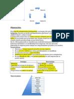 Resumen Administración - Certamen 2.