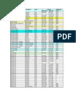 Analisis de Aguas FMS1.