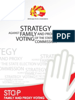 Strategy Against Proxy and Family Voting