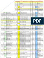 Tableau if Smqse Iso 9001 Iso14001 Ohs as 18001