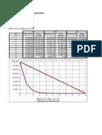 Depreciacion-comparacion de Metodos