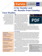 ADB Support for Gender and Development