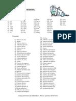 Ejercicios de formulación inorgánica