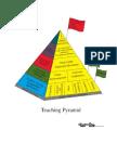The Teaching Strategy Pyramid