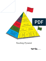 The Teaching Strategy Pyramid