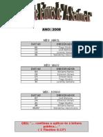 Programa de Leitores de a Sentinela Abril Maio e Junho de 2008