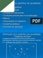 Diagrama de Euler
