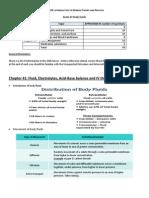 Test 3 Study Guide PDF